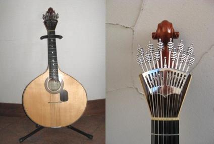 ポルトガルギター